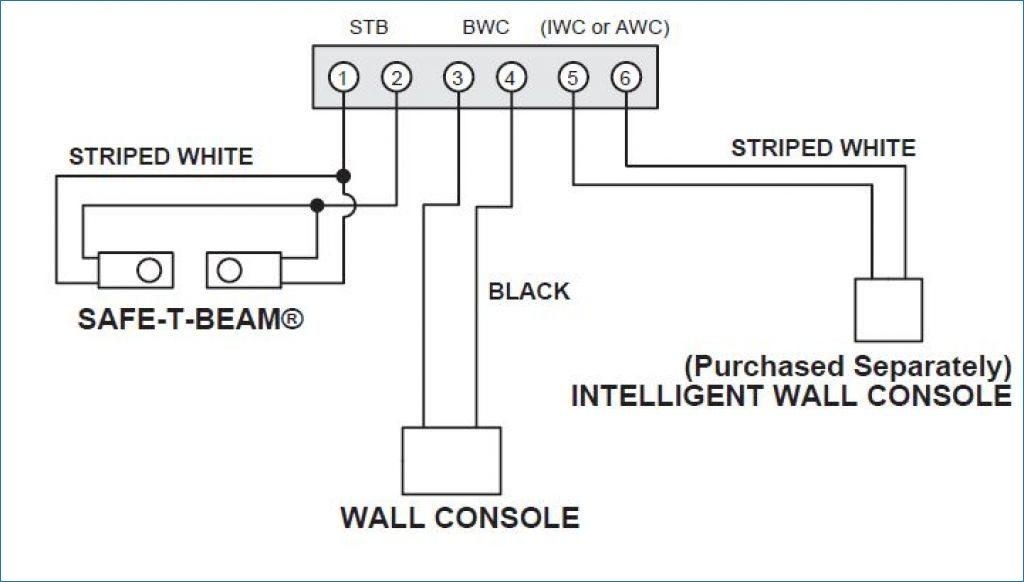 genie pro max wiring diagram  nissan serena fuse box  bege