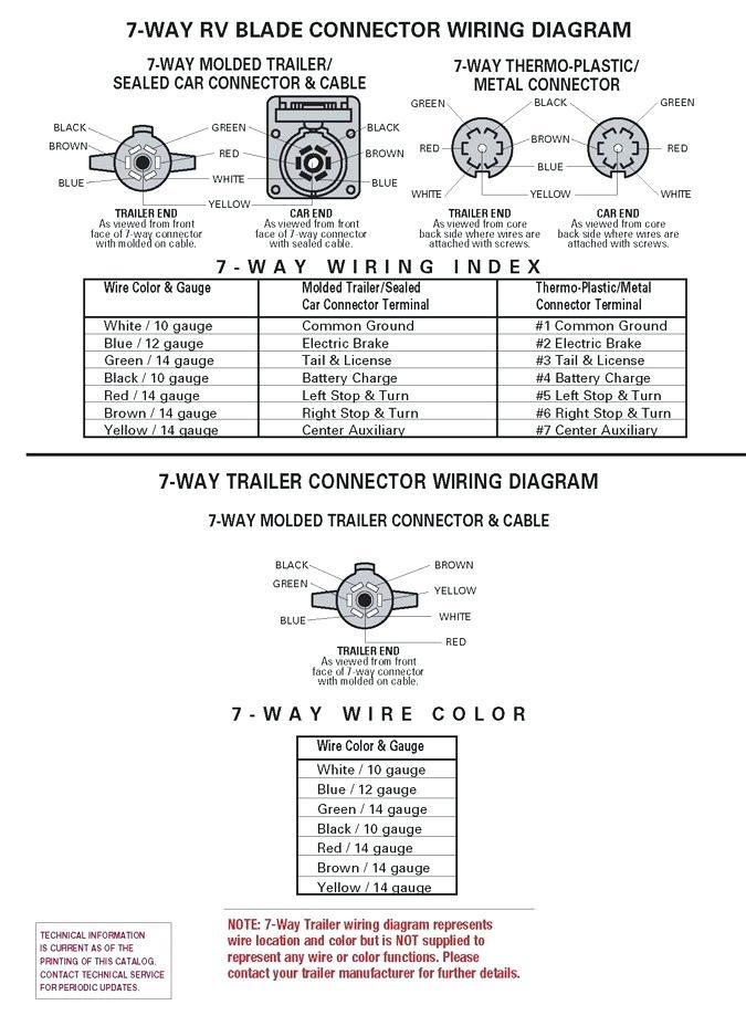 Nz 9004  Circle J Horse Trailer Wiring Diagram Download