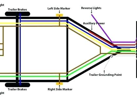 Peterson Trailer Lights Wiring Diagram from static-assets.imageservice.cloud