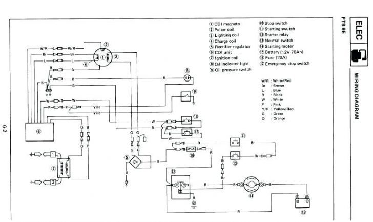 Wiring Diagram For Chris Craft Durango Blower Resistor Wiring Diagram Tos30 Ab12 Jeanjaures37 Fr