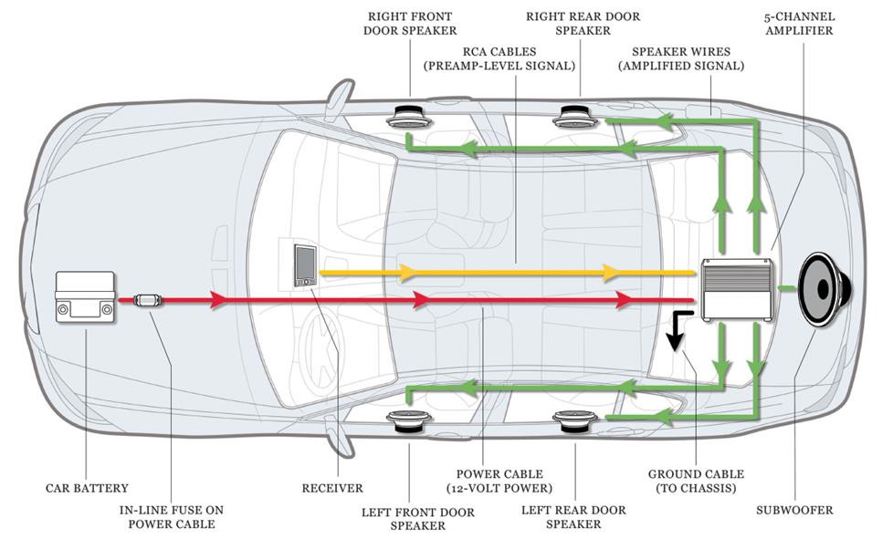 Car Amp Wiring Diagram from static-assets.imageservice.cloud