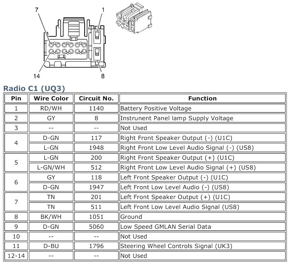 SL_5735] Stereo Wiring Diagram Trailblazer Free DiagramNtnes Tool Mohammedshrine Librar Wiring 101