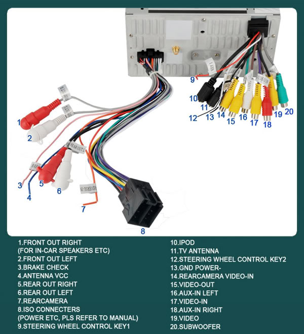 [DIAGRAM_1CA]  NS_4888] Ouku Double Din Wiring Diagram Car Tuning Schematic Wiring | Ouku 6 2 Wiring Diagram |  | Opein Wigeg Mohammedshrine Librar Wiring 101
