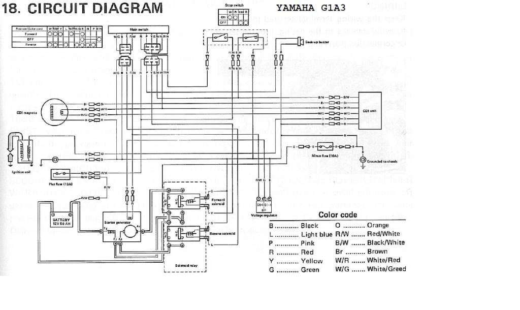yamaha g1 wiring 3 4l v6 engine gm cooling system diagram
