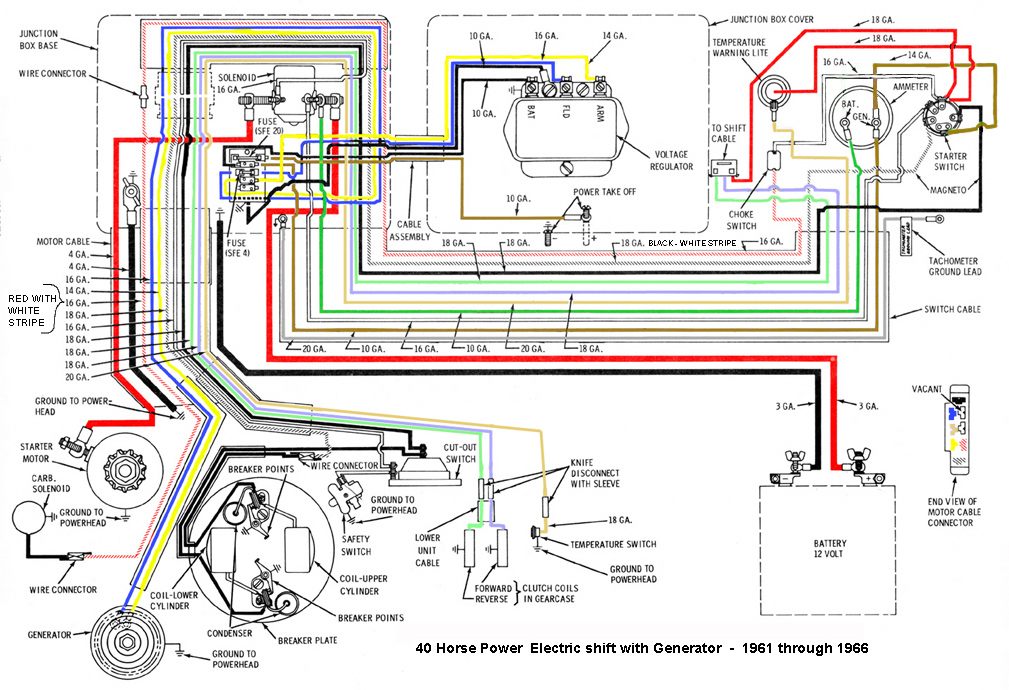 nissan outboard ignition switch wiring diagram  fuse box