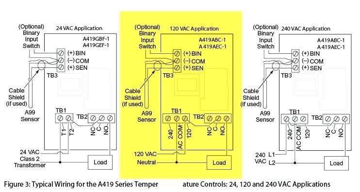 FZ_9171] Johnson Controls Aquastat Wiring Diagram Free DiagramEtic Ndine Ungo Venet Jebrp Faun Attr Benkeme Mohammedshrine Librar Wiring  101