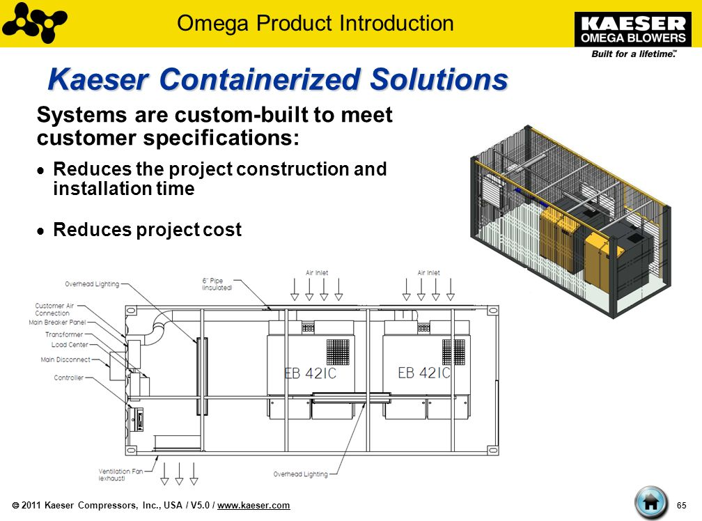 Excellent Kaeser Omega Blowers And Blower Packages Ppt Download Wiring Cloud Orsalboapumohammedshrineorg