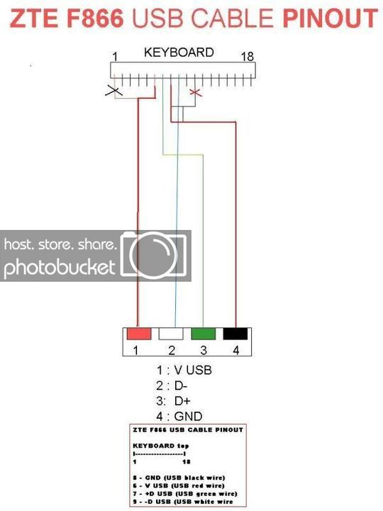[DIAGRAM_3ER]  KL_9187] Iphone 4S Usb Cable Wire Diagram Schematic Wiring | Usb Cable Wire Diagram |  | Rimen Wned Pendu Iness Onica Dogan Phae Mohammedshrine Librar Wiring 101