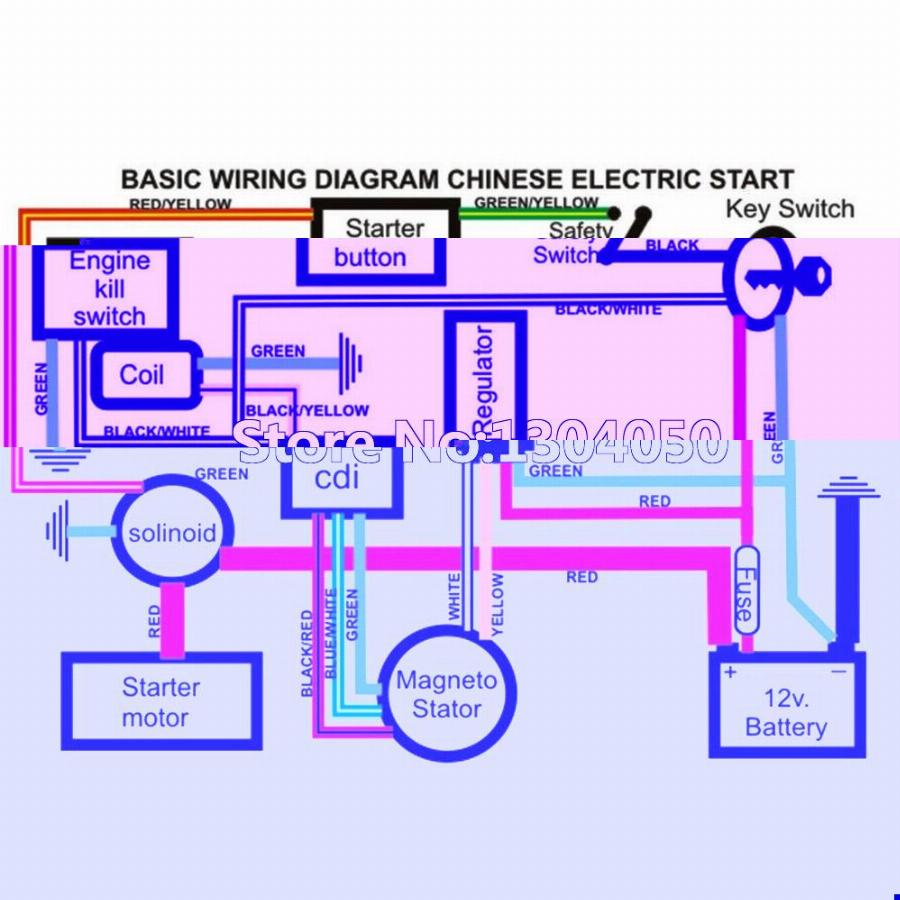 Awesome Magneto Cdi Wiring Diagram Wiring Diagram Tutorial Wiring Cloud Onicaxeromohammedshrineorg