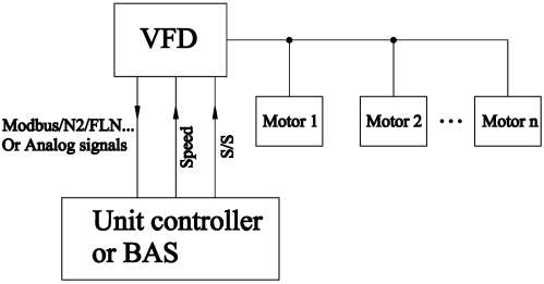 OO_0136] Wiring Diagram 3 Position And Two 3 Phase Vfds Wiring DiagramAlma Benkeme Pila Hison Clesi Argu Hisre Capem Mohammedshrine Librar Wiring  101