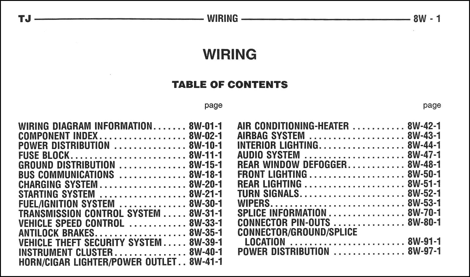 Vx 2826 99 Jeep Wrangler Headlight Wiring Diagram Download Diagram