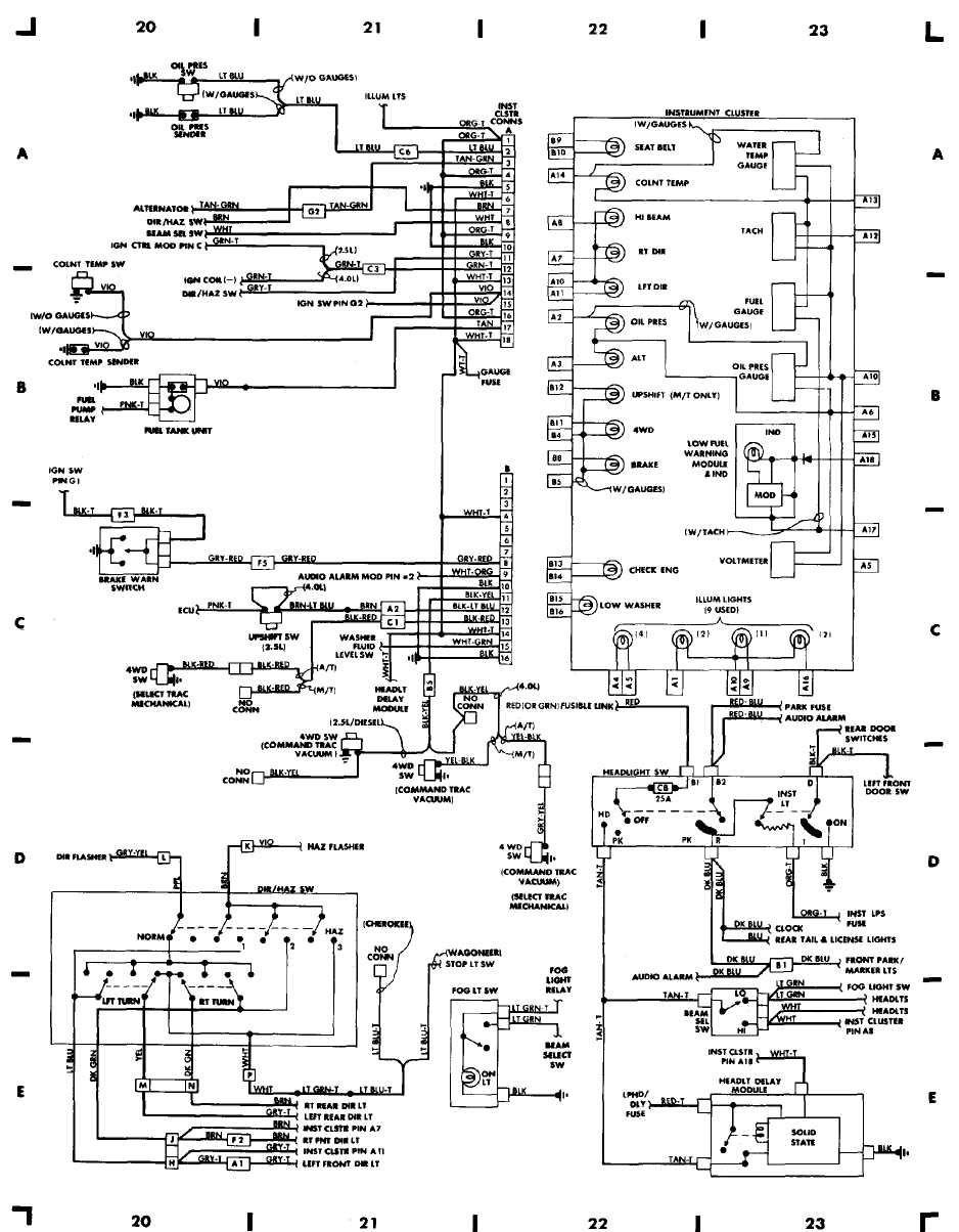 Superb 95 Jeep Wrangler Wiring Diagram Carbonvote Mudit Blog Wiring Cloud Hemtshollocom