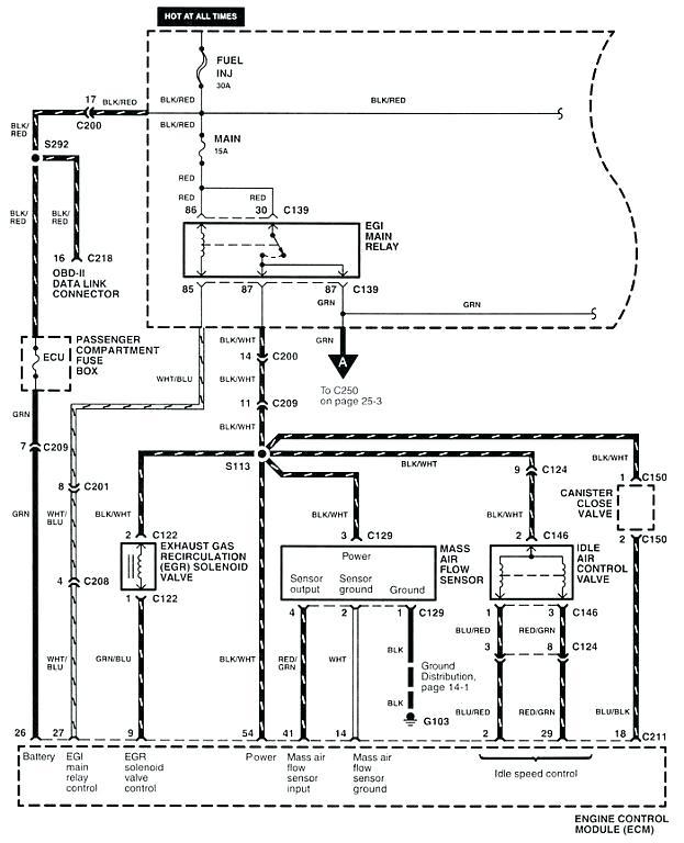 YM_2555] 2000 Kia Sportage Fuse Box Diagram On 2000 Kia Sportage Fuse Box Wiring  DiagramTobiq Hendil Mohammedshrine Librar Wiring 101