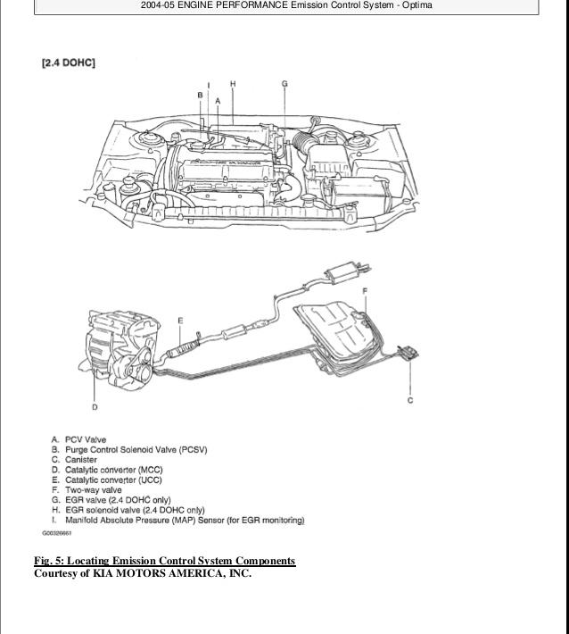 [TVPR_3874]  NB_4658] Kia Optima 2003 Engine Layout Diagram Free Diagram | 2006 Kia Optima Engine Diagram |  | Frag Waro Phil Ally Rele Mohammedshrine Librar Wiring 101