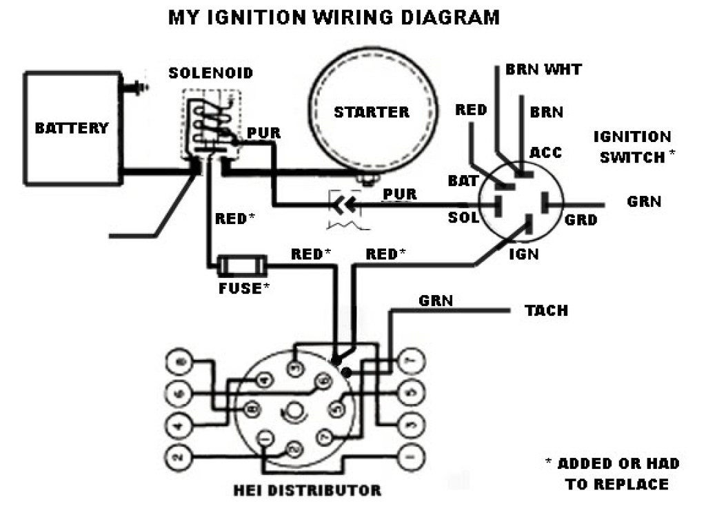 Wiring Diagram Coil To Hei Distributor Free Download 1996 Ford 4 6l Engine Diagram Doorchime Kdx 200 Jeanjaures37 Fr