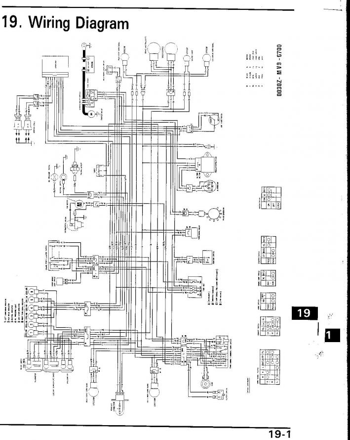 SB_5120] 2008 Honda Cbr 600Rr Wiring Diagram Schematic WiringDylit Ymoon Tivexi Mohammedshrine Librar Wiring 101