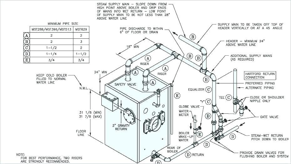 YC_3772] Boiler Control Diagram Printable Wiring Diagram Schematic Harness Wiring  DiagramPap Sple Rdona Rosz Magn Urga Benkeme Verr Kapemie Mohammedshrine Librar  Wiring 101