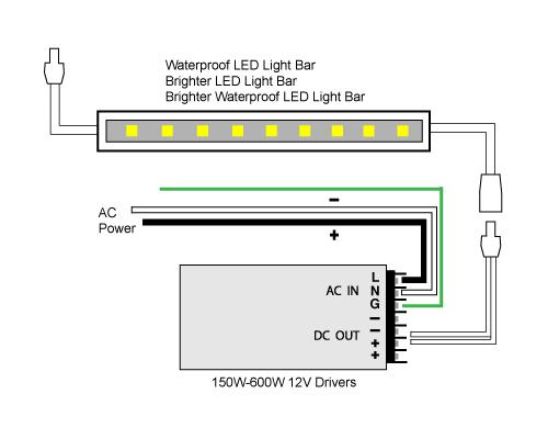 Excellent Light Bar Wiring Schematic Basic Electronics Wiring Diagram Wiring Cloud Genionhyedimohammedshrineorg