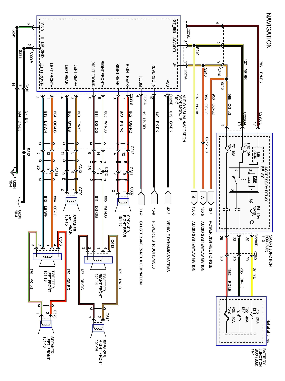 Pleasing 2008 Ford Fusion Radio Wiring Diagram Fresh 2003 F150 Harness Wiring Cloud Cranvenetmohammedshrineorg
