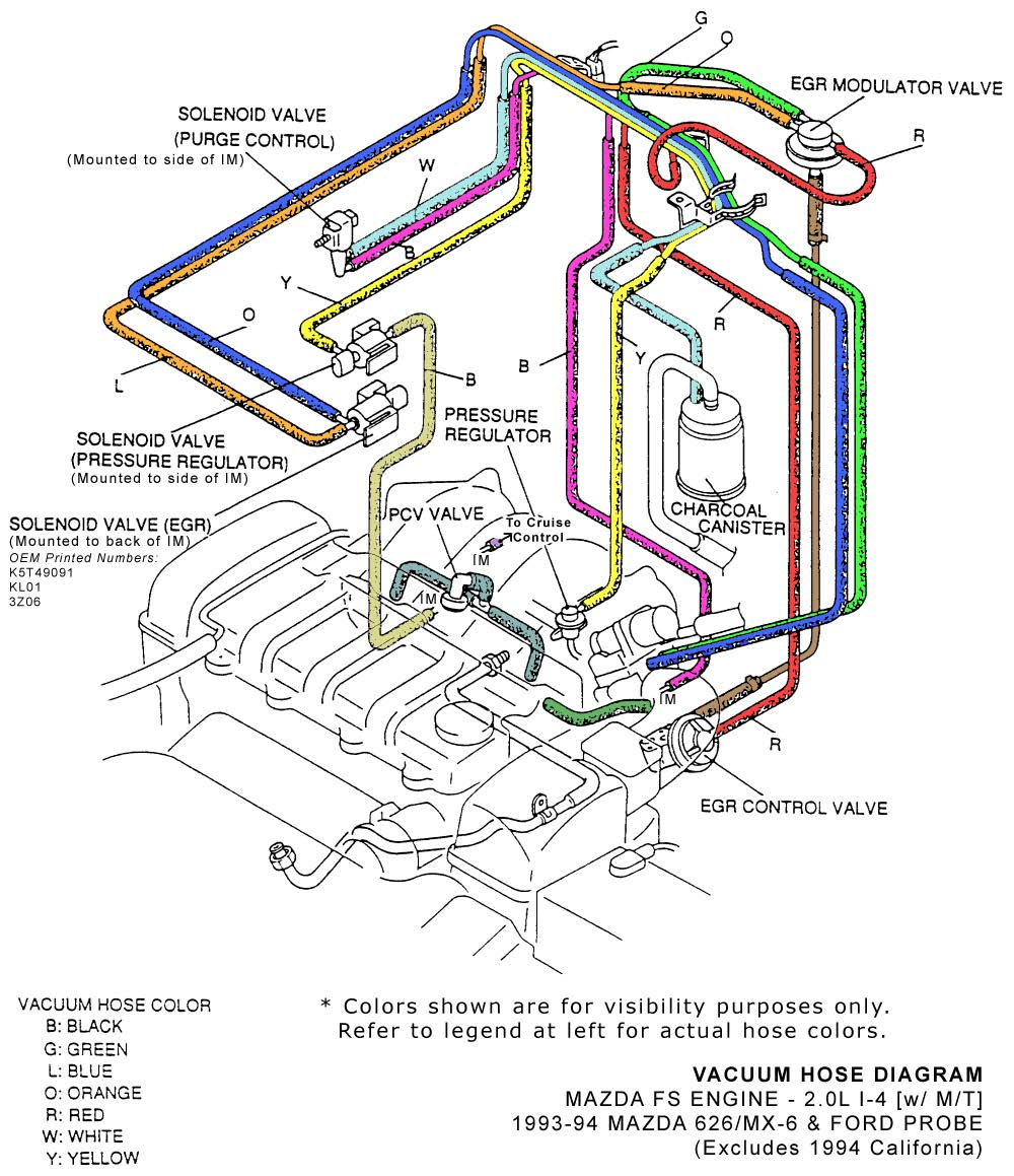 2001 Mazda 626 Fuel Pump Wiring Diagram - Wiring Diagram