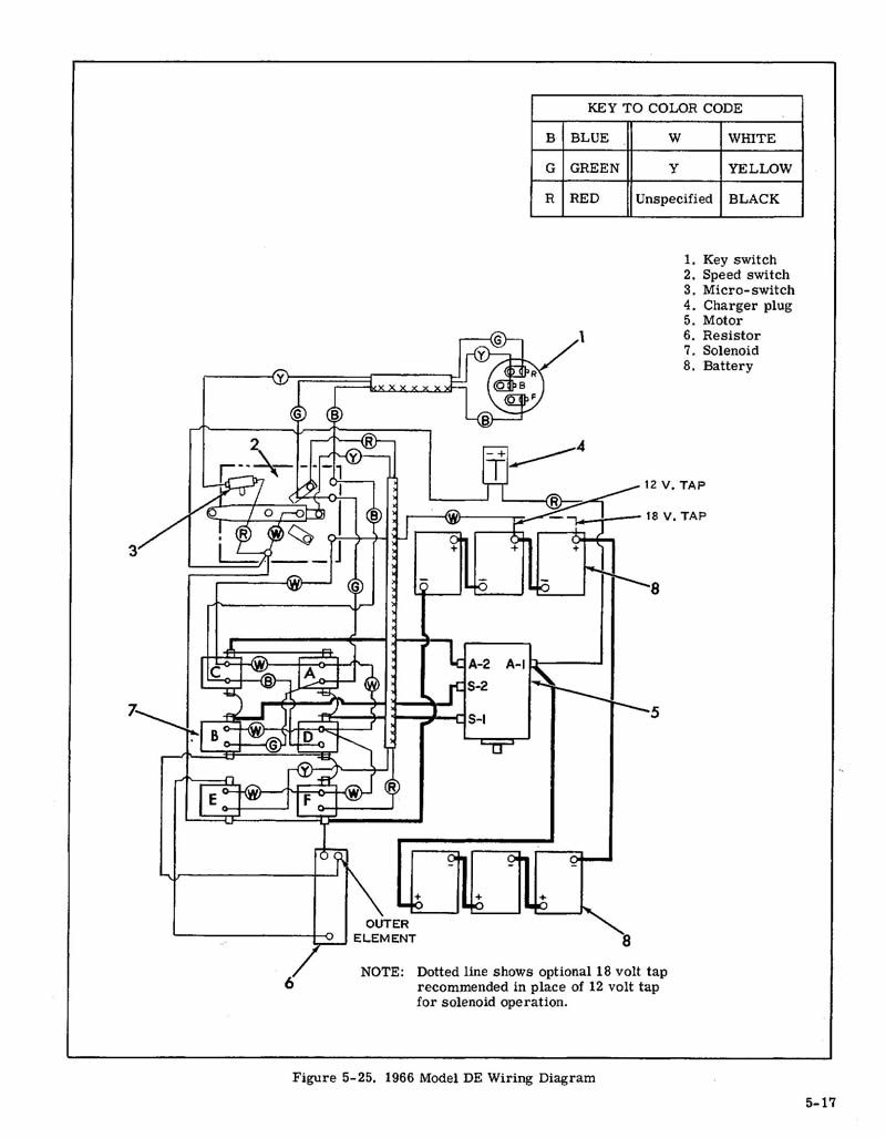 taylor dunn wiring diagram pdf ks 5837  car golf cart wiring diagram on taylor dunn wiring  car golf cart wiring diagram on taylor