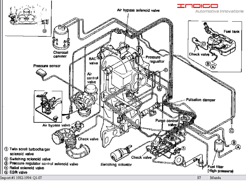 Terrific Vacuum Hose Diagram For 1987 Mazda Rx 7 Turbo Ii Rx7Club Com Wiring Cloud Timewinrebemohammedshrineorg