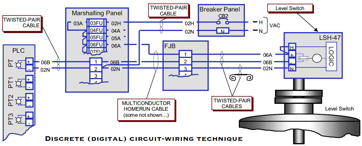 Terrific Dcs Panel Wiring Diagram Wiring Diagram Wiring Cloud Lukepaidewilluminateatxorg