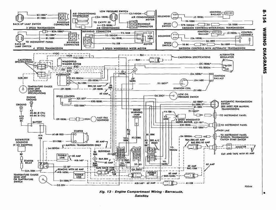 Brilliant 1968 Plymouth Gtx Wiring Diagram Wiring Diagram Data Schema Wiring Cloud Faunaidewilluminateatxorg