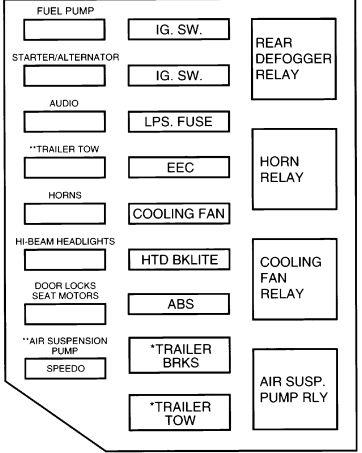 Marvelous 99 Cougar Fuse Box Diagram Basic Electronics Wiring Diagram Wiring Cloud Uslyletkolfr09Org