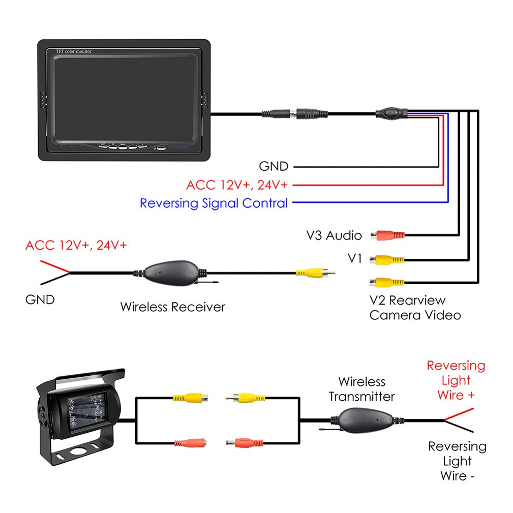 Pyle Backup Camera Wiring Diagram - Xo Vision Wiring Diagram  bmw-ignition.au-delice-limousin.fr   X10 Video Cam Wiring Diagram      Bege Wiring Diagram - Bege Wiring Diagram Full Edition