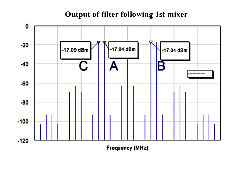 z8 wiring diagram ls 2239  bldc motor control using z8 from zilog designspark wiring  bldc motor control using z8 from zilog