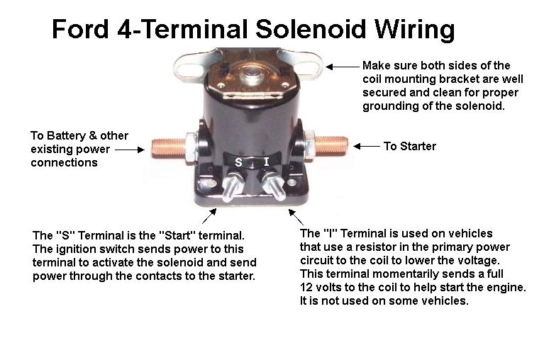 vs_3628] ford starter solenoid wiring diagram the ford 12 volt sw3 starter  eatte ginia monoc isra mohammedshrine librar wiring 101