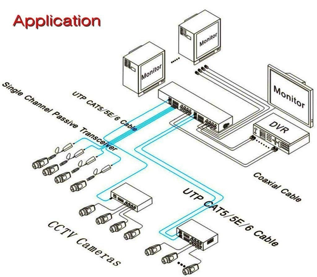 Kz 7173 Balun Diagram Cat 5 Ether Cable Pinout Cat 5 Connectors Diagram Cat 6 Wiring Diagram