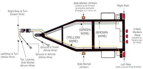 Incredible Wiring Diagram For Triton Trailer Basic Electronics Wiring Diagram Wiring Cloud Waroletkolfr09Org