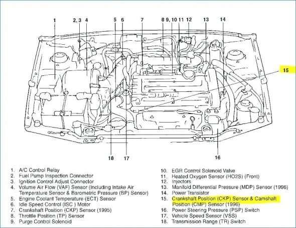 Hyundai X3 Wiring Diagram - Wiring Diagrams flu-unity -  flu-unity.mumblestudio.it | Hyundai X3 Wiring Diagram |  | mumblestudio.it