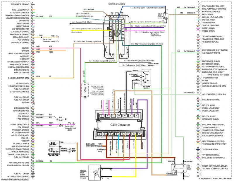 87 Pontiac Fiero Wiring Diagram Jensen Car Stereo Wiring Harness Begeboy Wiring Diagram Source