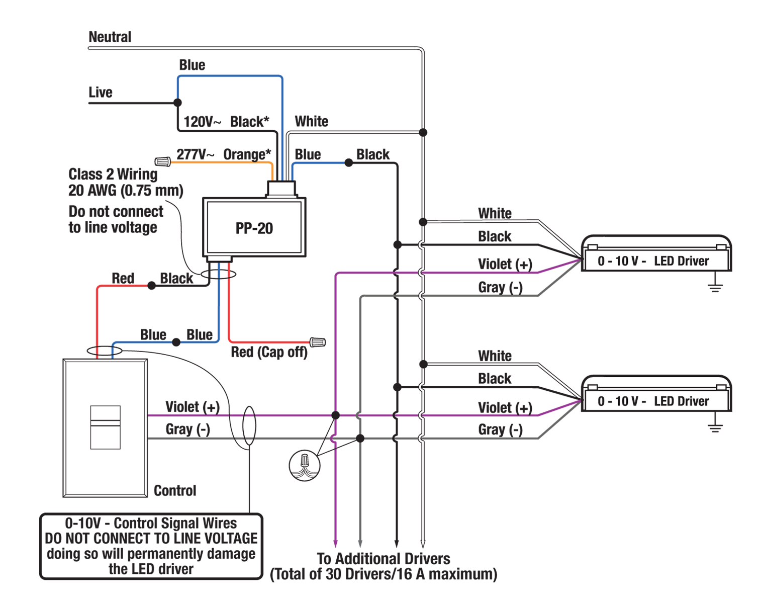 lutron ecosystem ballast wiring diagram cw 5531  lutron led dimmer switch wiring diagram download diagram  lutron led dimmer switch wiring diagram