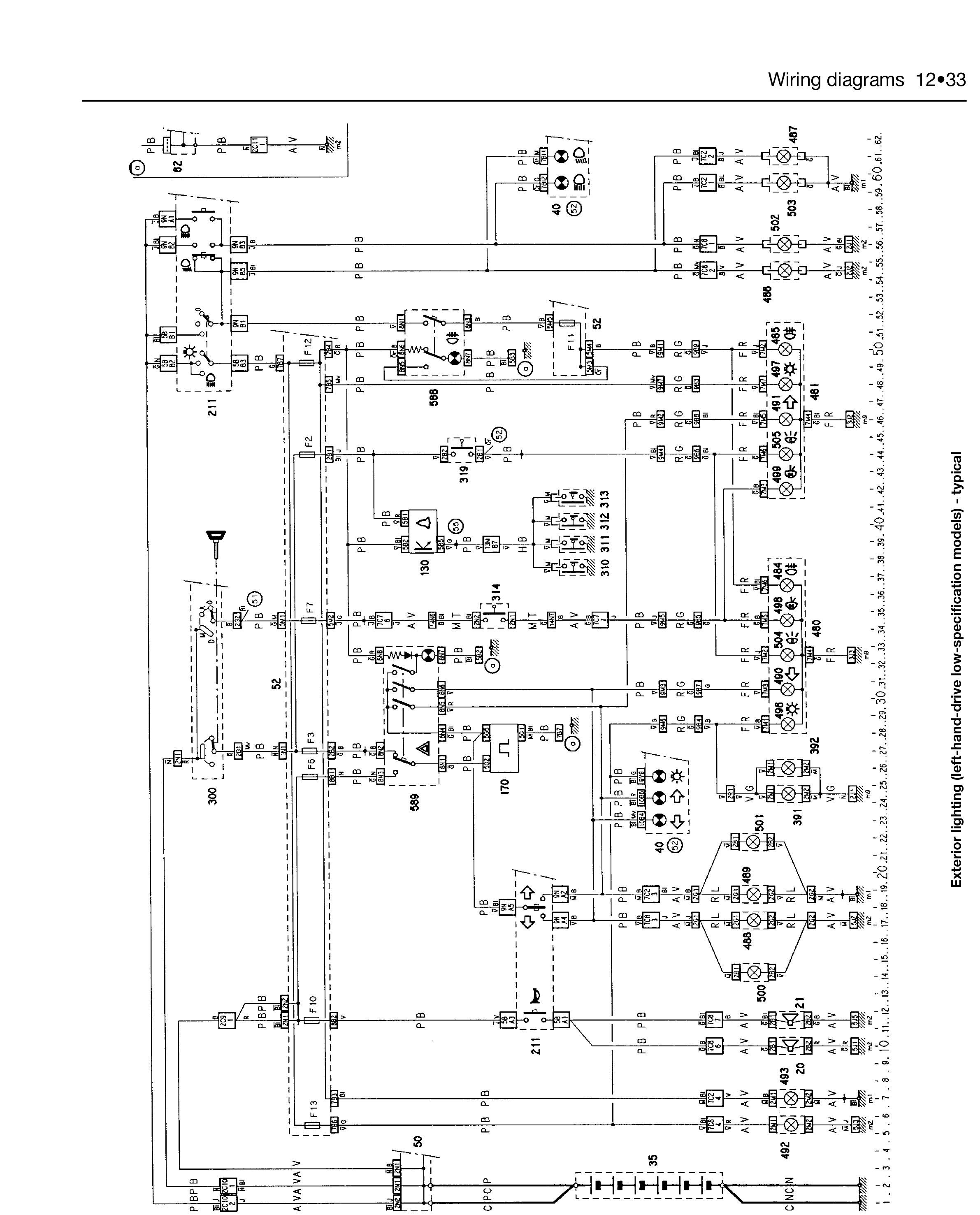 Ow 1454  Citroen Zx Wiring Diagram Download Diagram