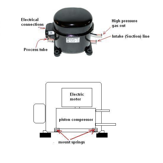 home compressor wiring diagram xd 3878  refrigerator compressor diagram  xd 3878  refrigerator compressor diagram