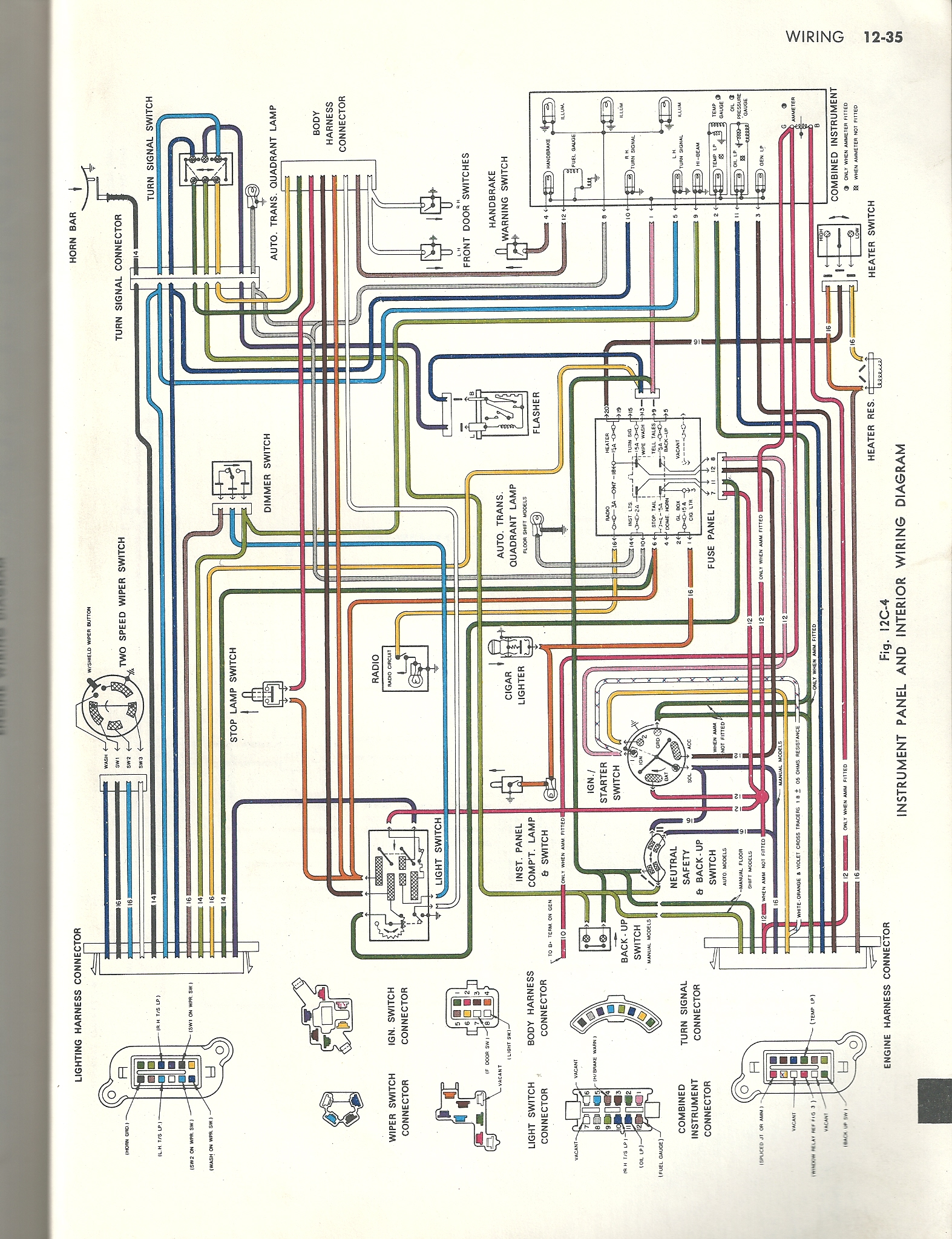 Hq Holden Wiring Diagrams