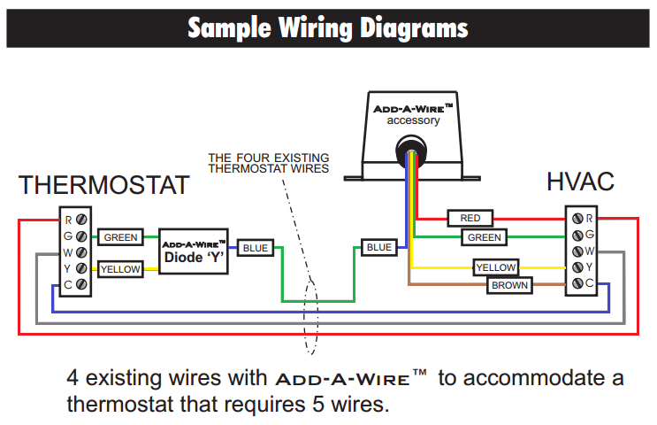 Awesome 5 Wire Thermostat Diagram Wiring Diagram Wiring Cloud Licukosporaidewilluminateatxorg