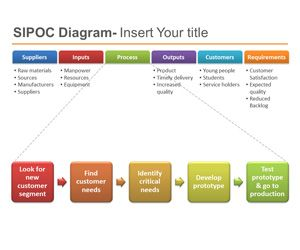 Awe Inspiring Free Six Sigma Template For Powerpoint With A Si Business Wiring Cloud Staixaidewilluminateatxorg