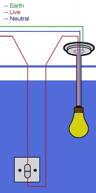 Awe Inspiring Wiring A Light Switch Wiring A Ceiling Rose Diy Doctor Wiring Cloud Vieworaidewilluminateatxorg