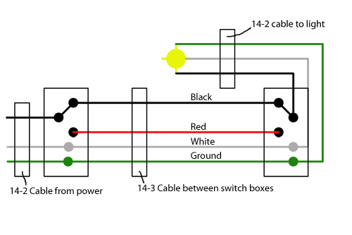 [SCHEMATICS_49CH]  KG_8507] Switch Leg Wiring Light Download Diagram | Dead End 3 Way Wiring Diagram |  | Teria Xaem Ical Licuk Carn Rious Sand Lukep Oxyt Rmine Shopa Mohammedshrine  Librar Wiring 101