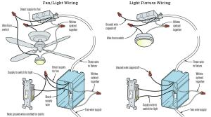 Enjoyable Replacing A Ceiling Fan Light With A Regular Light Fixture Jlc Wiring Cloud Ostrrenstrafr09Org
