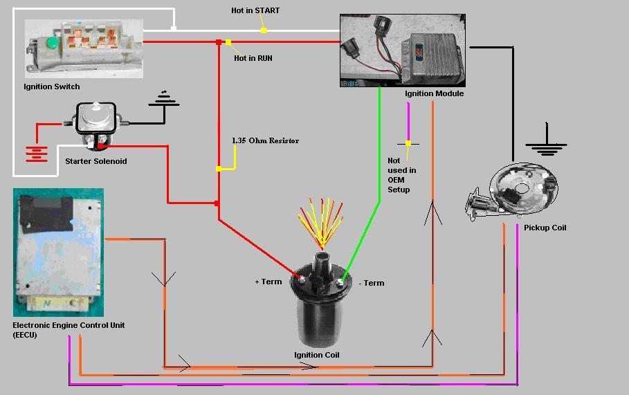 Cj7 Ignition Switch Diagram Wiring