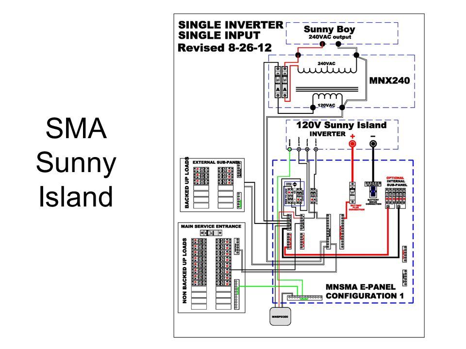 RY_5148] Wind Turbine System Block Diagram Sma Sunny Island Wiring Diagram  Download Diagram