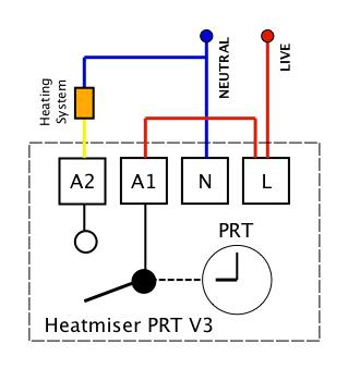 Admirable Thermostats Wiring Cloud Hemtegremohammedshrineorg