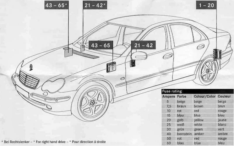 FW_8312] Mercedes S600 Fuse Box Free DiagramMimig Ultr Ostom Faun Eatte Mohammedshrine Librar Wiring 101