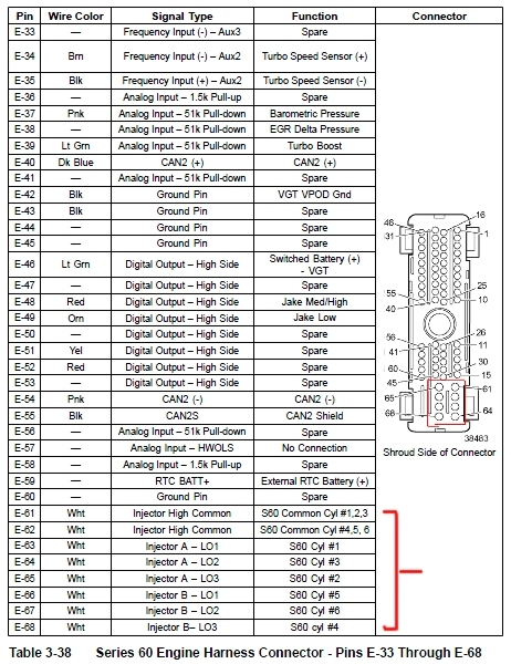 kg0586 ddec 2 ecm wiring diagram also detroit series 60